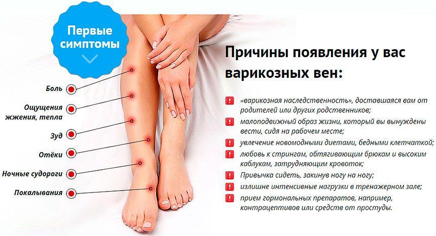 Болезни сосудов ног лечение