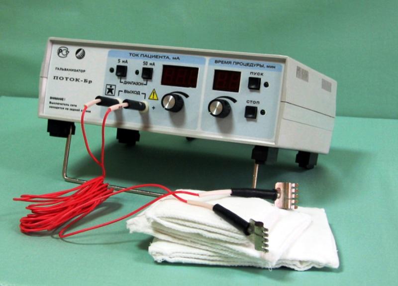 Электрофорез