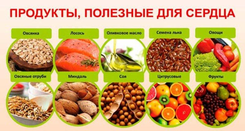 Набор продуктов полезных для сердца