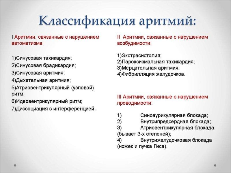 Классификация