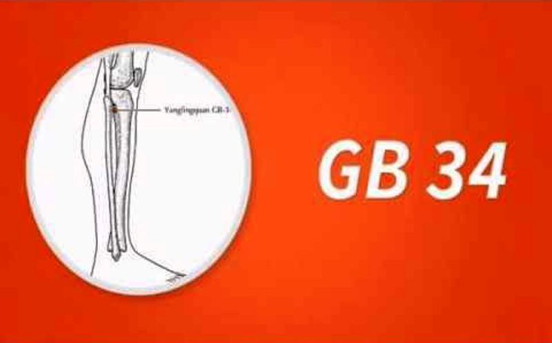 GB 34