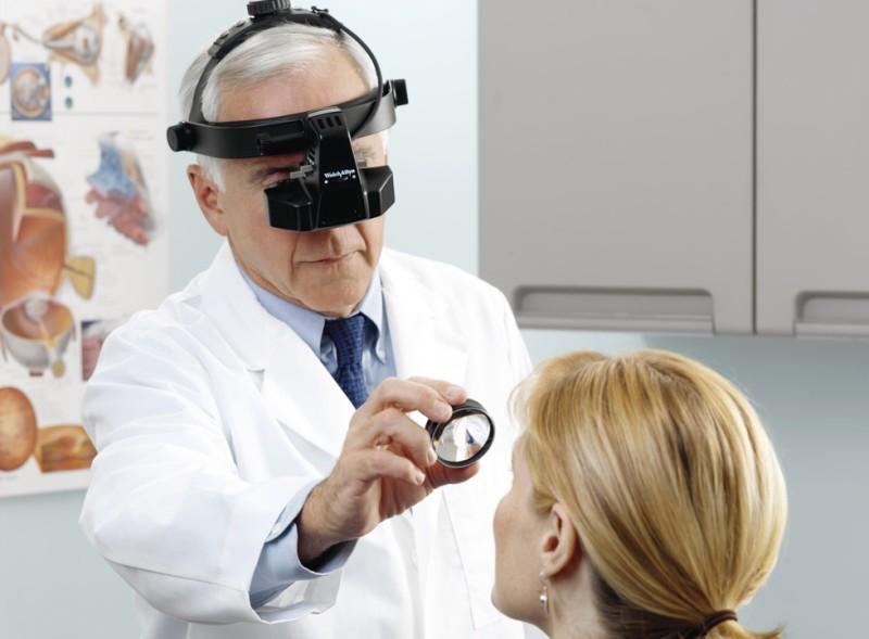 Офтальмоскопия глаз