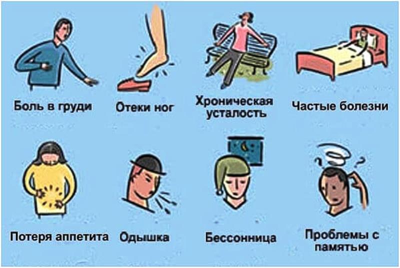 Симптомы заболевания